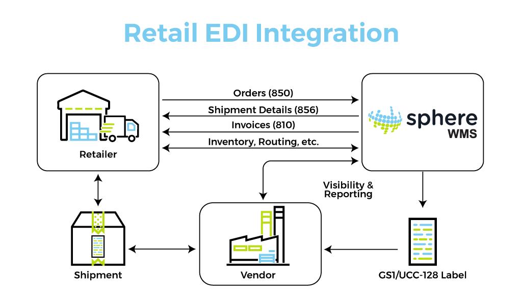 E-Commerce_Site_Graphic.jpg